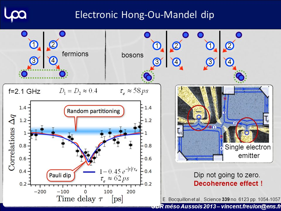Short-range model Low-frequency regime: well reproduced Oscillations: 1 timescale not enough Local (zero-range) density-density interactions distributed capacitance between channels No characteristic length 1 timescale constant velocity Short-range model I.P.