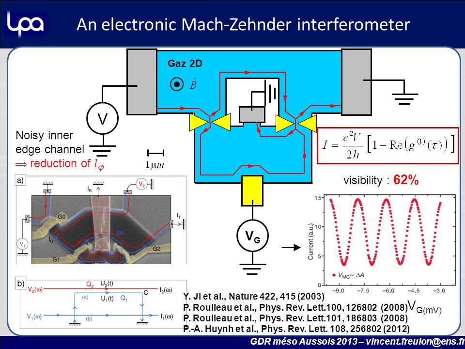 VGVG Gaz 2D V V G(mV) An electronic Mach-Zehnder interferometer visibility : 62% Y.