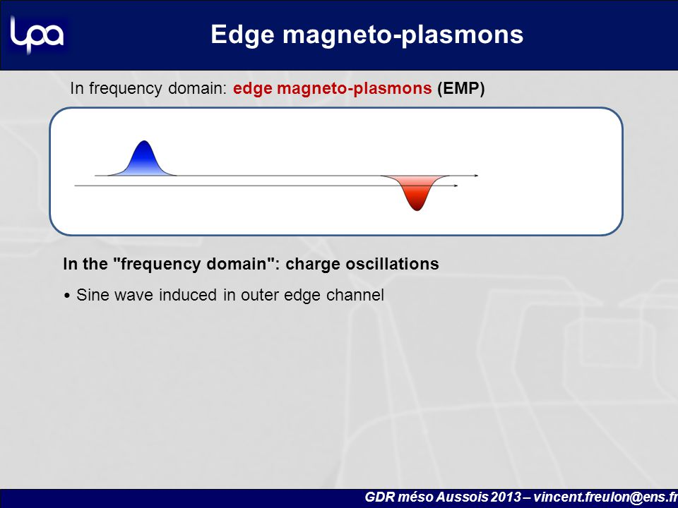 In frequency domain: edge magneto-plasmons (EMP) Edge magneto-plasmons In the frequency domain : charge oscillations Sine wave induced in outer edge channel GDR méso Aussois 2013 – vincent.freulon@ens.fr