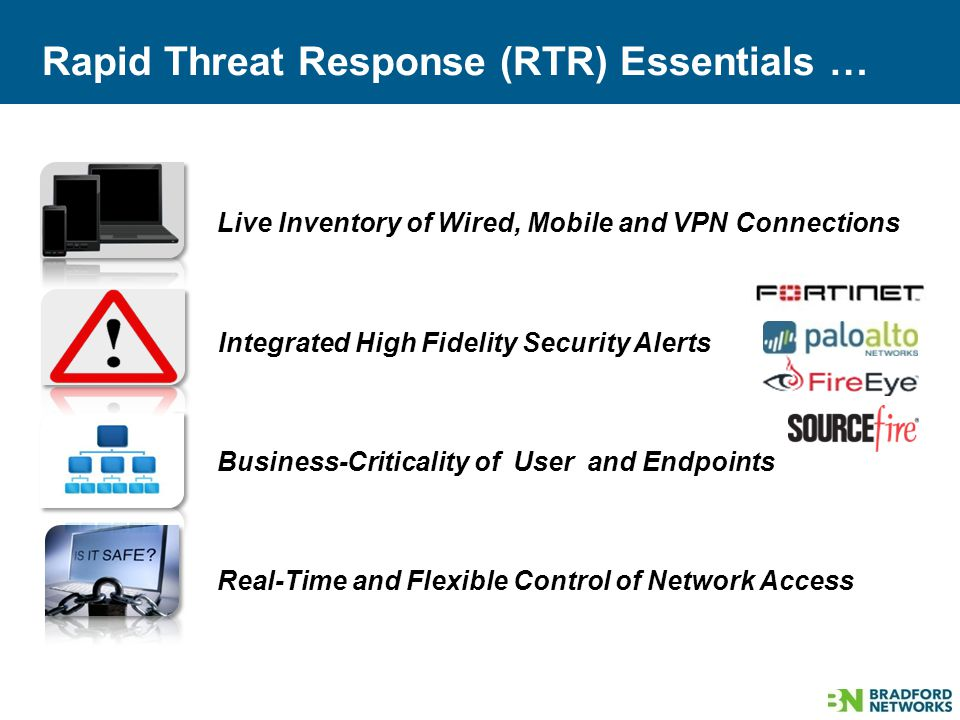 Rapid Threat Response (RTR) Essentials … Live Inventory of Wired, Mobile and VPN Connections Real-Time and Flexible Control of Network Access Business-Criticality of User and Endpoints Integrated High Fidelity Security Alerts