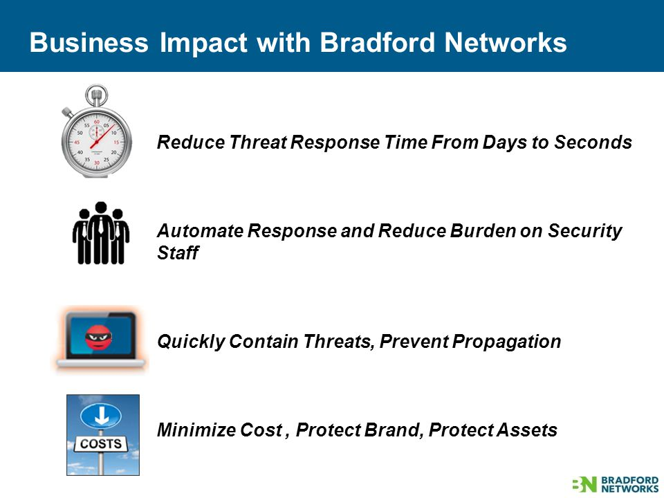 Business Impact with Bradford Networks Reduce Threat Response Time From Days to Seconds Automate Response and Reduce Burden on Security Staff Quickly Contain Threats, Prevent Propagation Minimize Cost, Protect Brand, Protect Assets