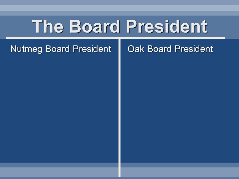 Nutmeg Board President Oak Board President