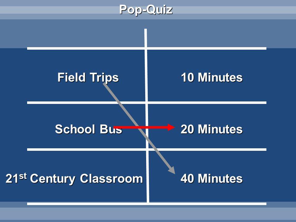 Pop-Quiz Field Trips School Bus 21 st Century Classroom 10 Minutes 20 Minutes 40 Minutes
