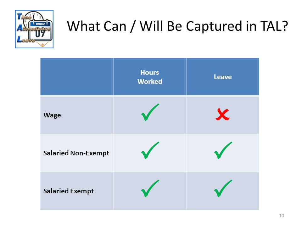 10 What Can / Will Be Captured in TAL Hours Worked Leave Wage Salaried Non-Exempt Salaried Exempt