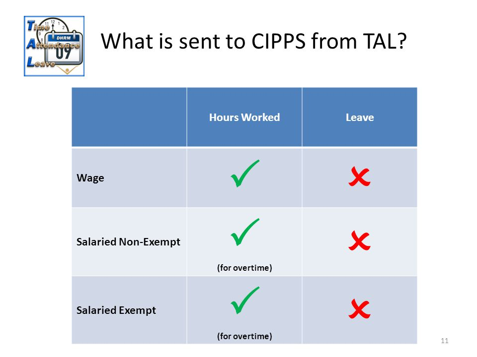 11 What is sent to CIPPS from TAL.