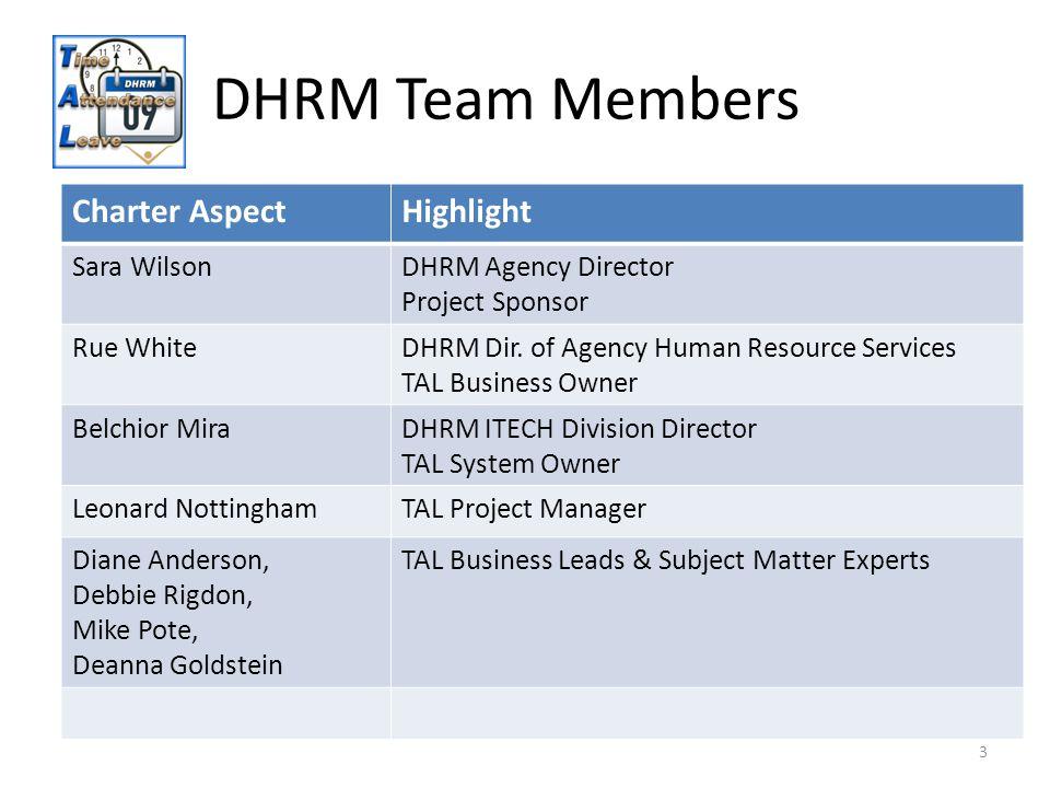 DHRM Team Members Charter AspectHighlight Sara WilsonDHRM Agency Director Project Sponsor Rue WhiteDHRM Dir.