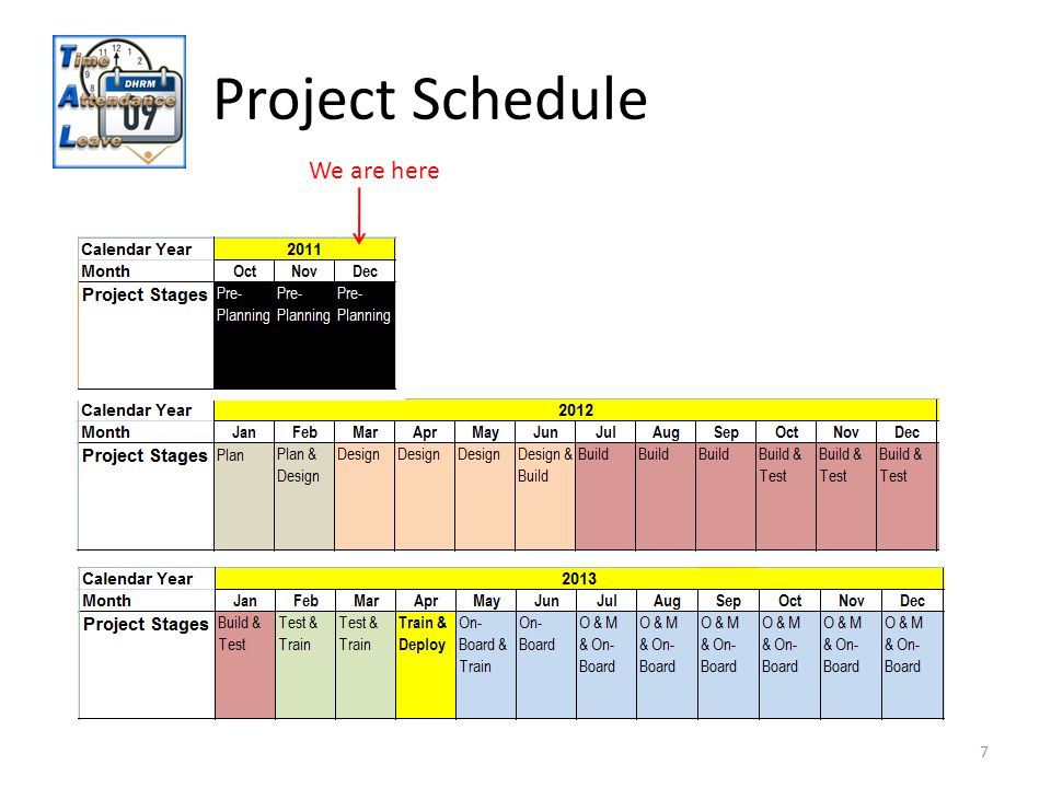 Project Schedule 7 We are here