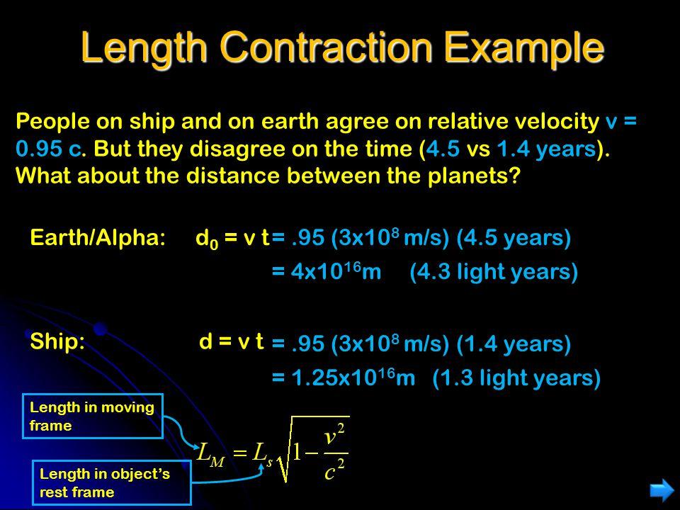 Length Contraction v=0.1 c v=0.8 c v=0.95 c