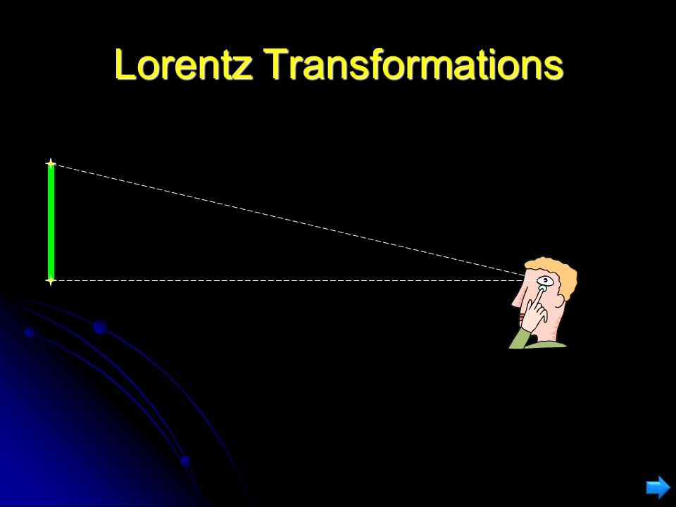 Three Other Effects 3 strange effects of special relativity 3 strange effects of special relativity Lorentz Transformations Lorentz Transformations Re