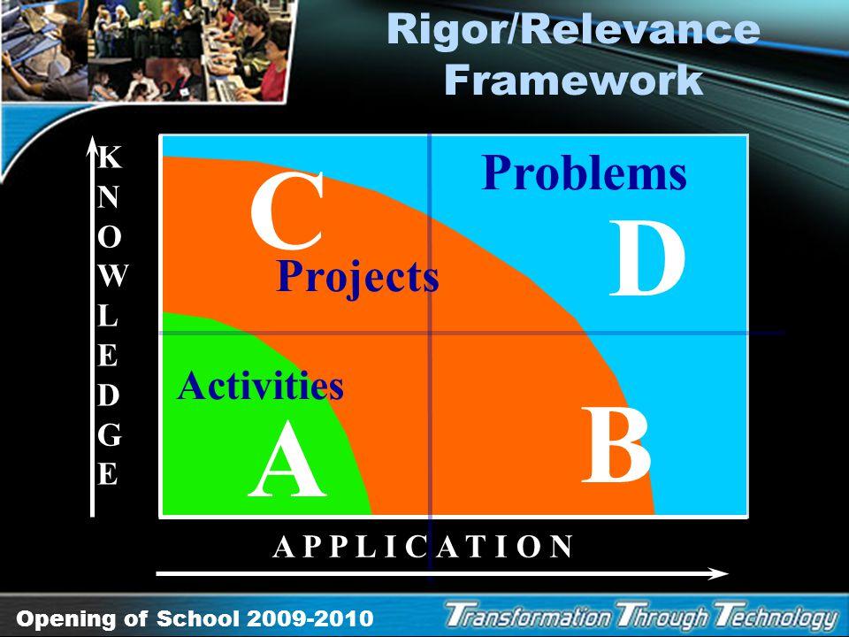 Opening of School 2009-2010 Rigor/Relevance Framework International Center for Leadership in Education The Rigor/Relevance Framework is a tool develop