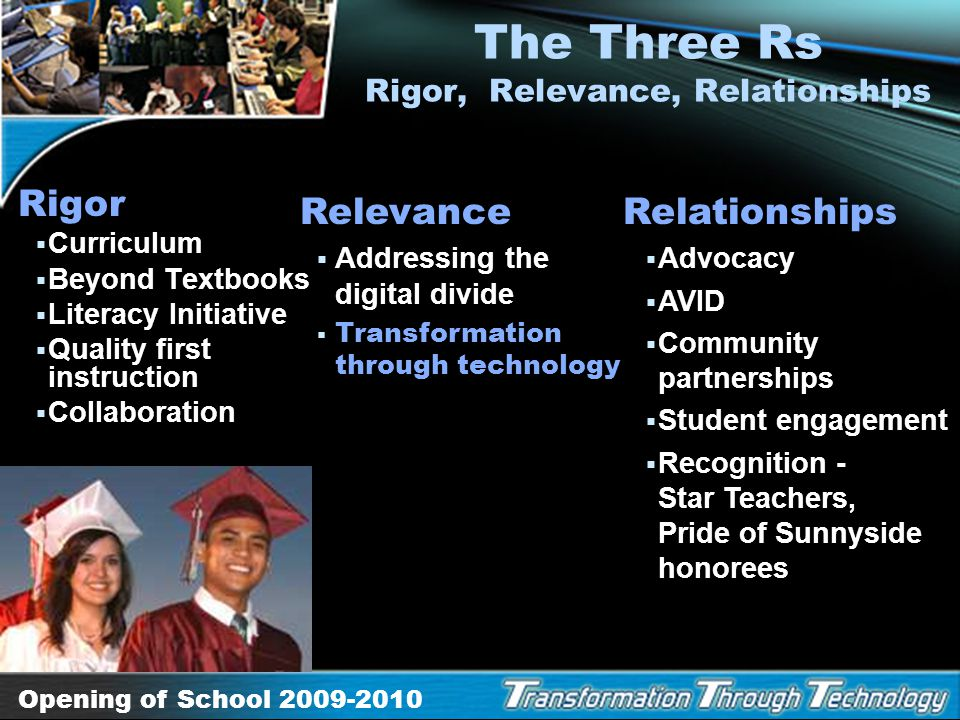 Opening of School 2009-2010 Rigor/Relevance Framework KNOWLEDGEKNOWLEDGE A P P L I C A T I O N A B D C Activities Projects Problems