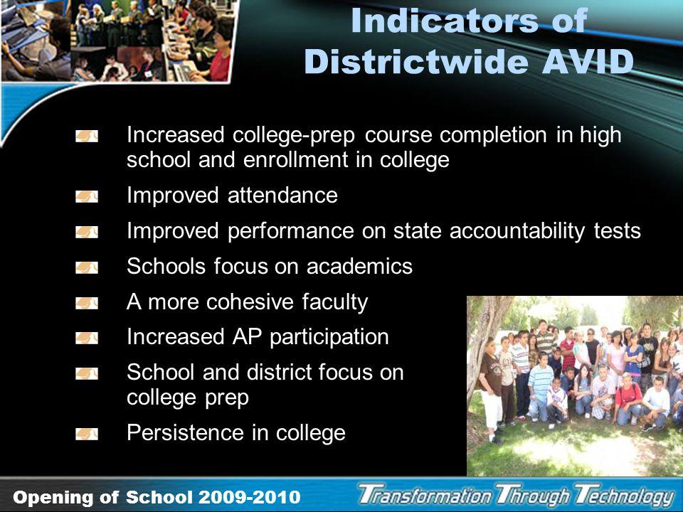 Opening of School 2009-2010 AVID Enrollment
