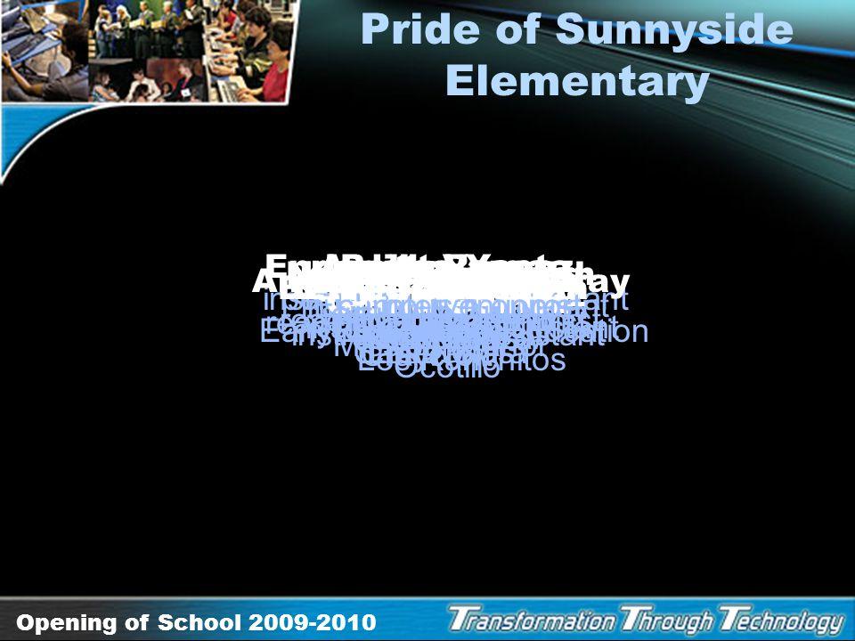 Opening of School 2009-2010 AVID Enrollment Sunnyside AP