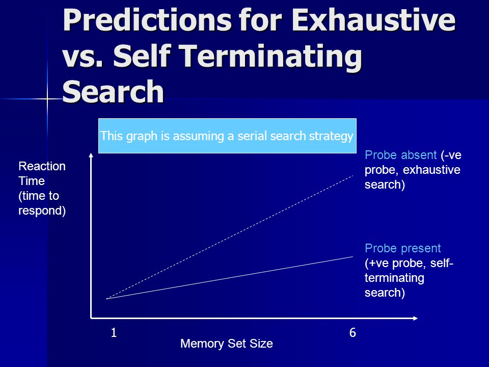 Predictions for Exhaustive vs.