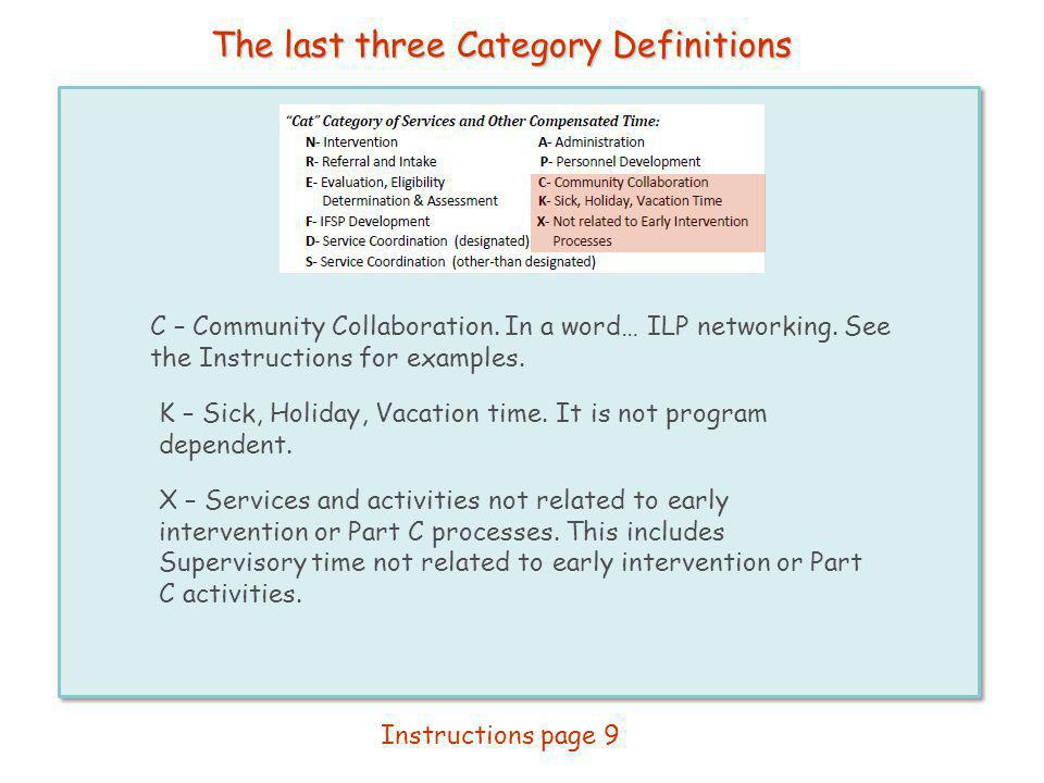 The last three Category Definitions C – Community Collaboration. In a word… ILP networking. See the Instructions for examples. K – Sick, Holiday, Vaca