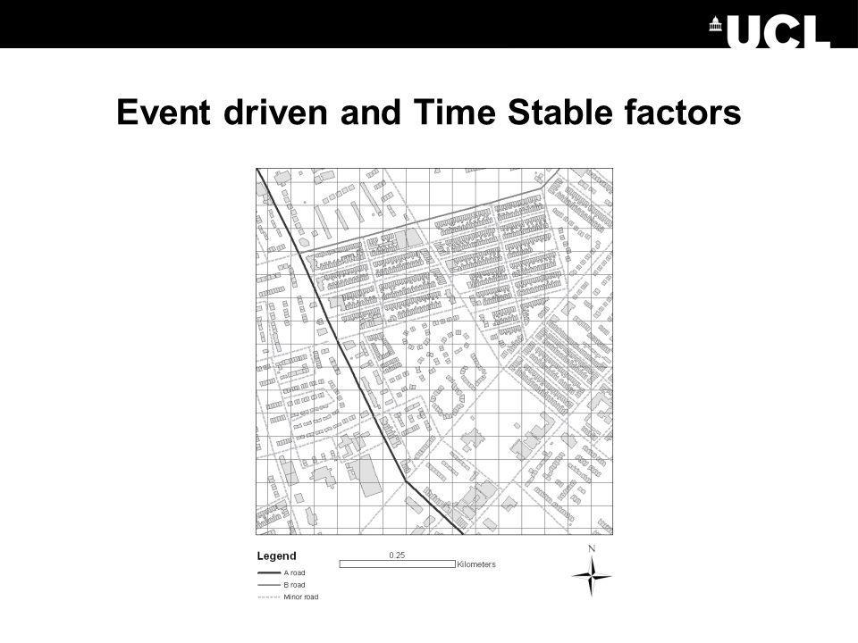 Event driven and Time Stable factors
