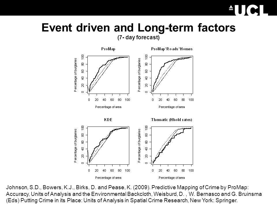 Event driven and Long-term factors (7- day forecast) Johnson, S.D., Bowers, K.J., Birks, D.