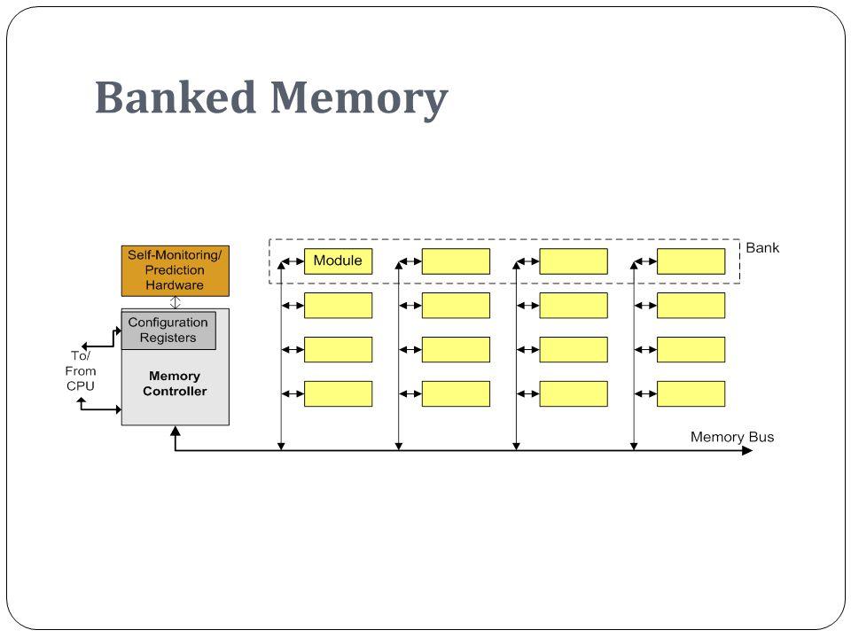 Banked Memory