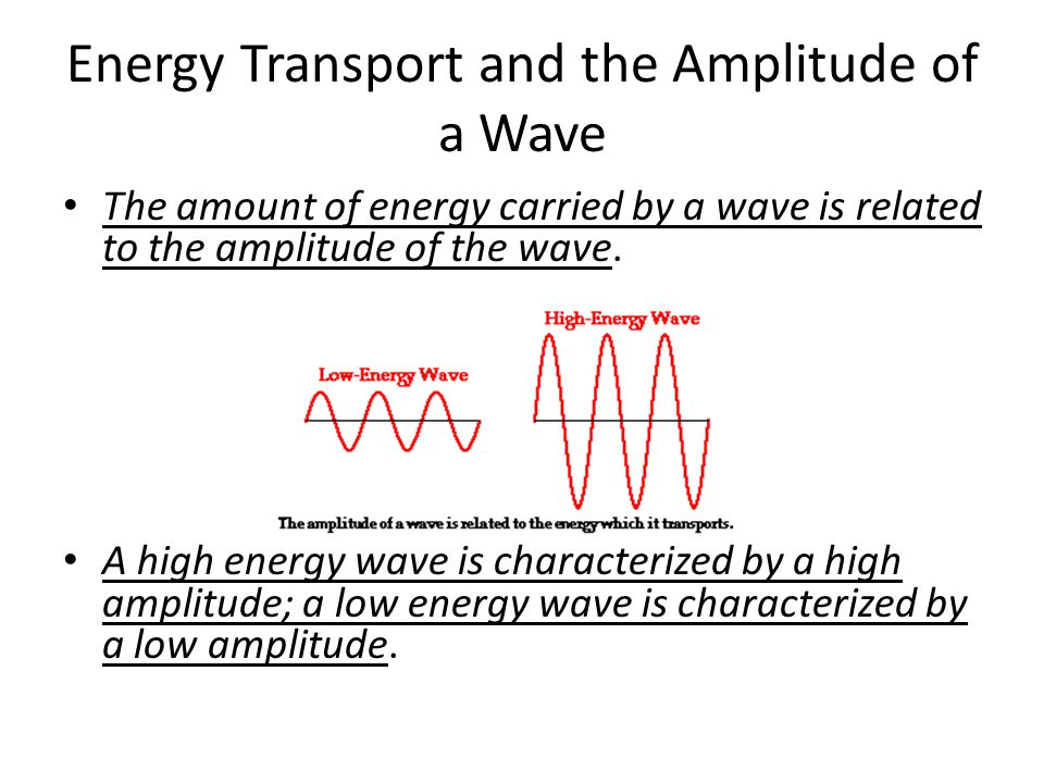 Energy Transport and the Amplitude of a Wave The amount of energy carried by a wave is related to the amplitude of the wave. A high energy wave is cha
