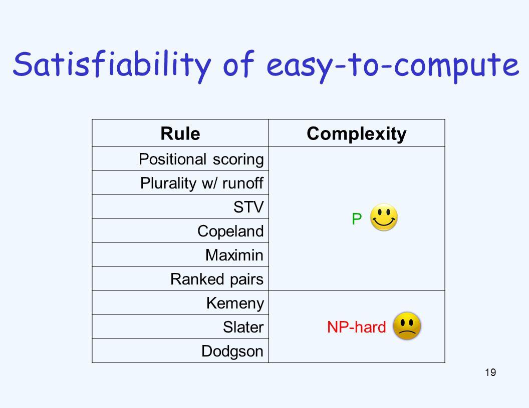 19 Satisfiability of easy-to-compute RuleComplexity Positional scoring P Plurality w/ runoff STV Copeland Maximin Ranked pairs Kemeny NP-hard Slater Dodgson