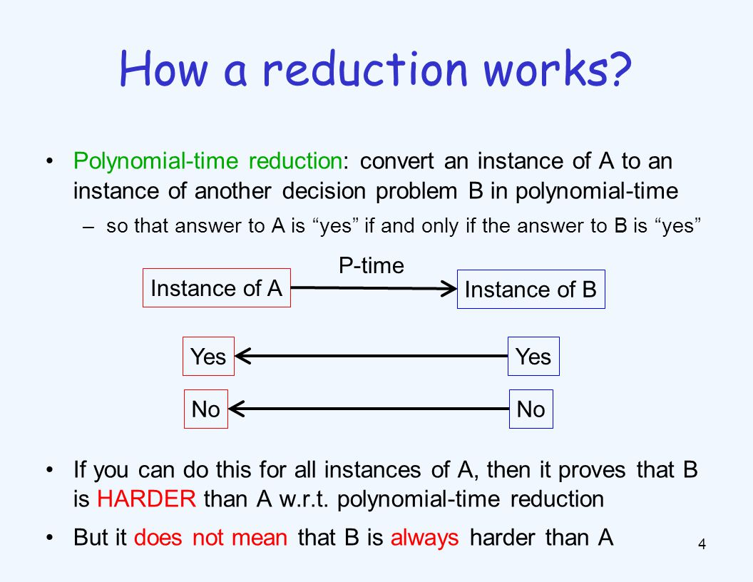 Polynomial-time reduction: convert an instance of A to an instance of another decision problem B in polynomial-time –so that answer to A is yes if and