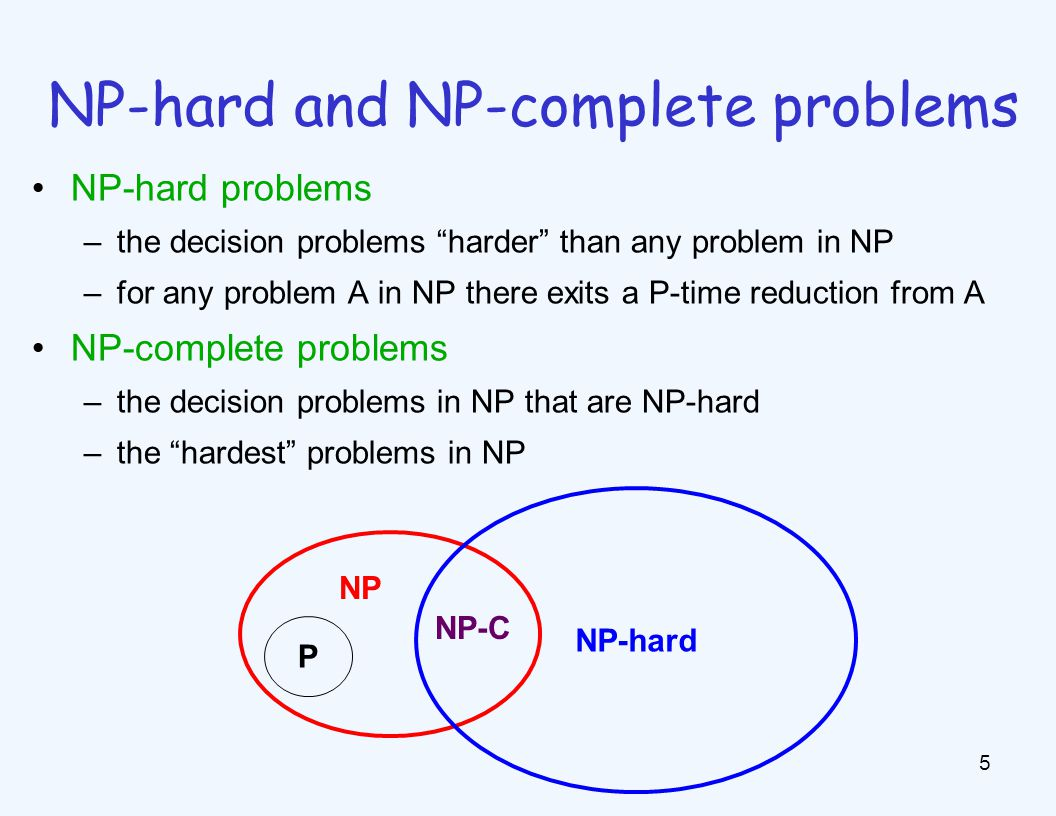 NP-hard problems –the decision problems harder than any problem in NP –for any problem A in NP there exits a P-time reduction from A NP-complete probl