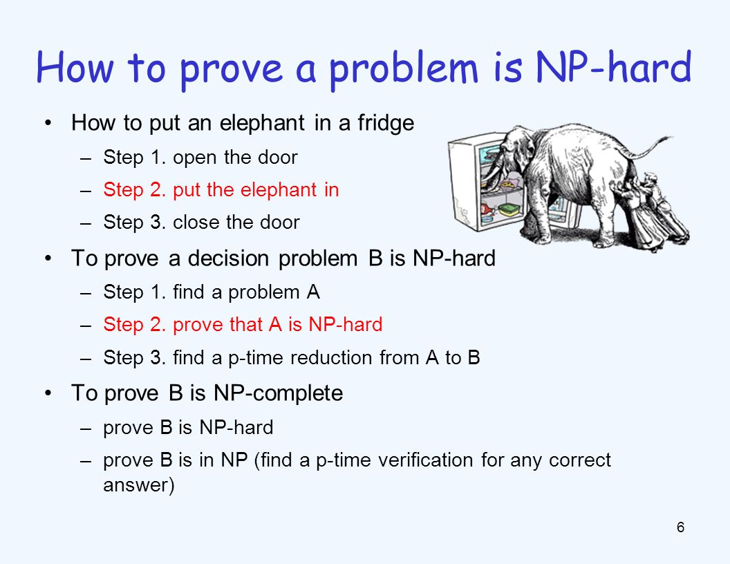How to put an elephant in a fridge –Step 1. open the door –Step 2. put the elephant in –Step 3. close the door To prove a decision problem B is NP-har