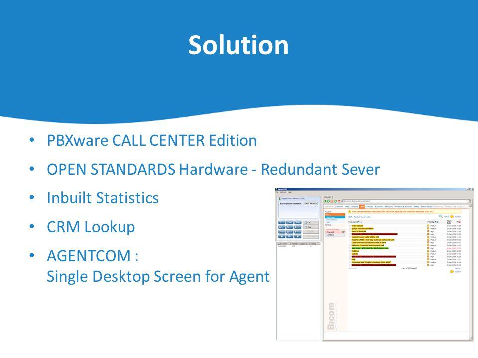 Solution PBXware CALL CENTER Edition OPEN STANDARDS Hardware - Redundant Sever Inbuilt Statistics CRM Lookup AGENTCOM : Single Desktop Screen for Agen
