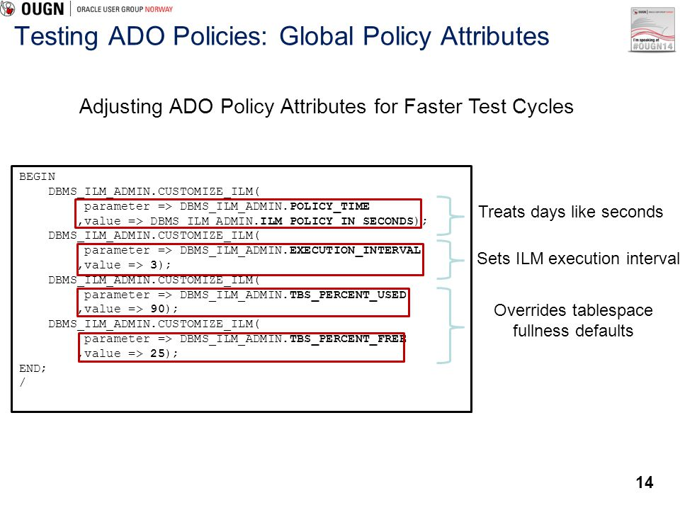 14 Testing ADO Policies: Global Policy Attributes BEGIN DBMS_ILM_ADMIN.CUSTOMIZE_ILM( parameter => DBMS_ILM_ADMIN.POLICY_TIME,value => DBMS_ILM_ADMIN.