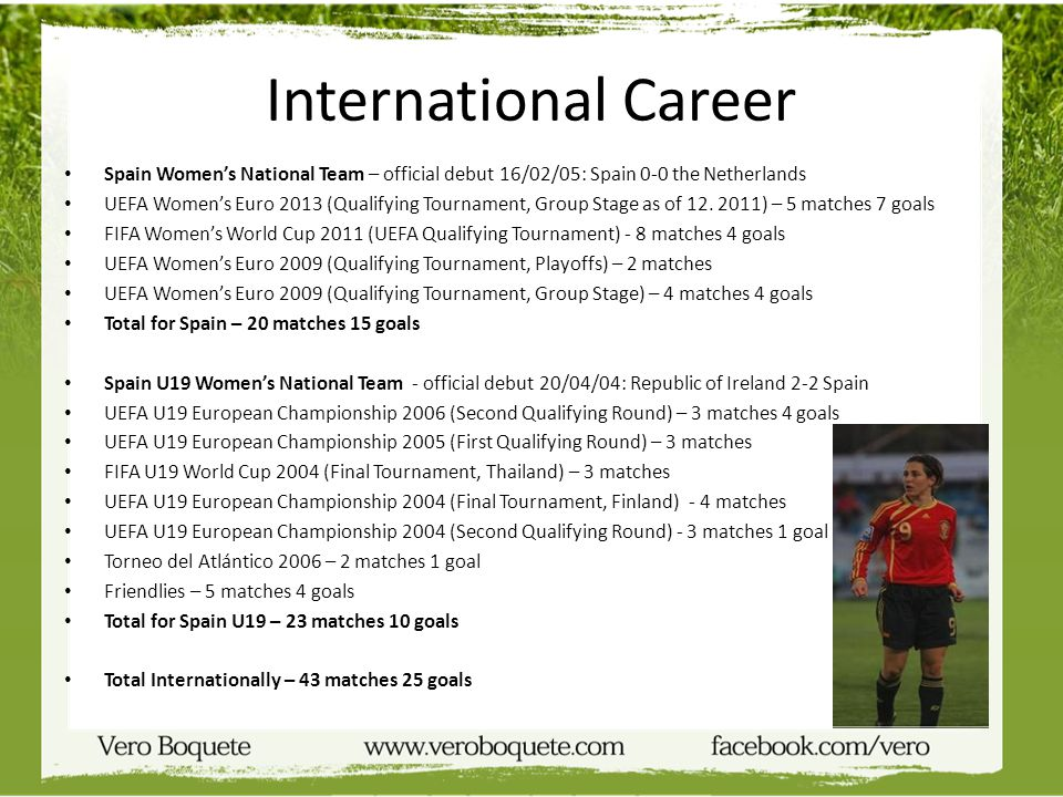 International Career Spain Womens National Team – official debut 16/02/05: Spain 0-0 the Netherlands UEFA Womens Euro 2013 (Qualifying Tournament, Gro