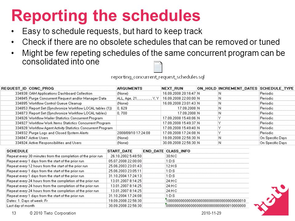 © 2010 Tieto Corporation Reporting the schedules Easy to schedule requests, but hard to keep track Check if there are no obsolete schedules that can be removed or tuned Might be few repeting schedules of the same concurrent program can be consolidated into one 132010-11-29