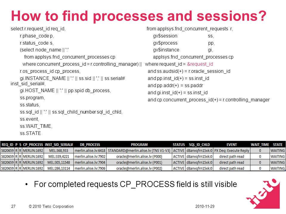 © 2010 Tieto Corporation How to find processes and sessions? select r.request_id req_id, r.phase_code p, r.status_code s, (select node_name || ':' fro
