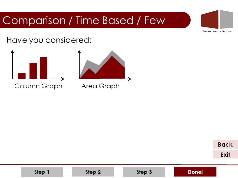 Step 2 Step 3 Done! Step 1 Comparison / Time Based / Few Back Exit Have you considered: Column Graph Area Graph