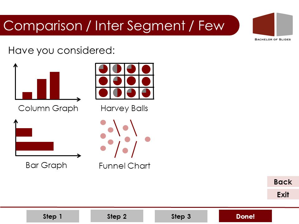 Step 2 Step 3 Done! Step 1 Comparison / Inter Segment / Few Back Exit Have you considered: Bar Graph Column Graph Harvey Balls Funnel Chart