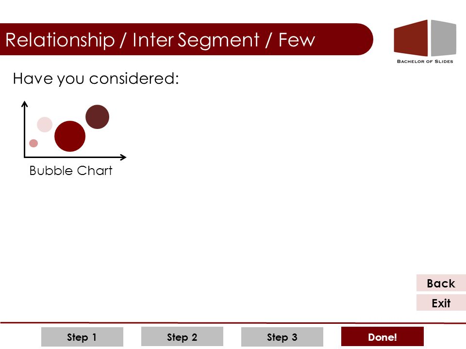 Step 2 Step 3 Done! Step 1 Relationship / Inter Segment / Few Back Exit Have you considered: Bubble Chart