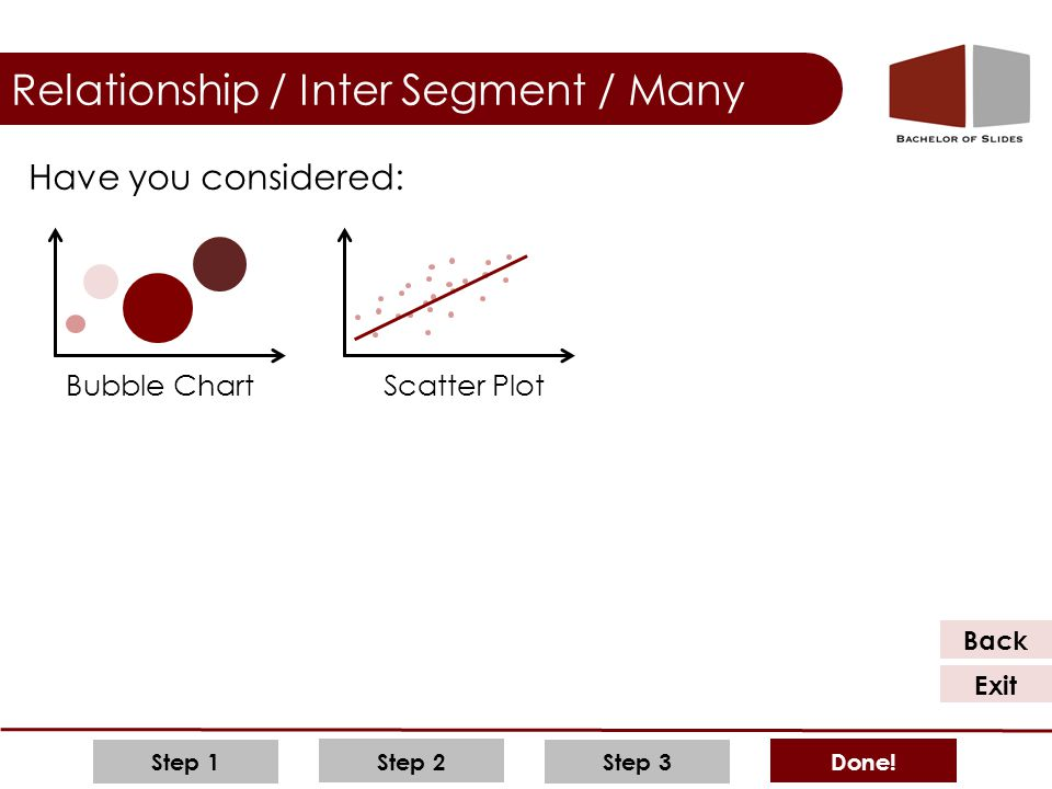 Step 2 Step 3 Done! Step 1 Relationship / Inter Segment / Many Back Exit Have you considered: Bubble ChartScatter Plot
