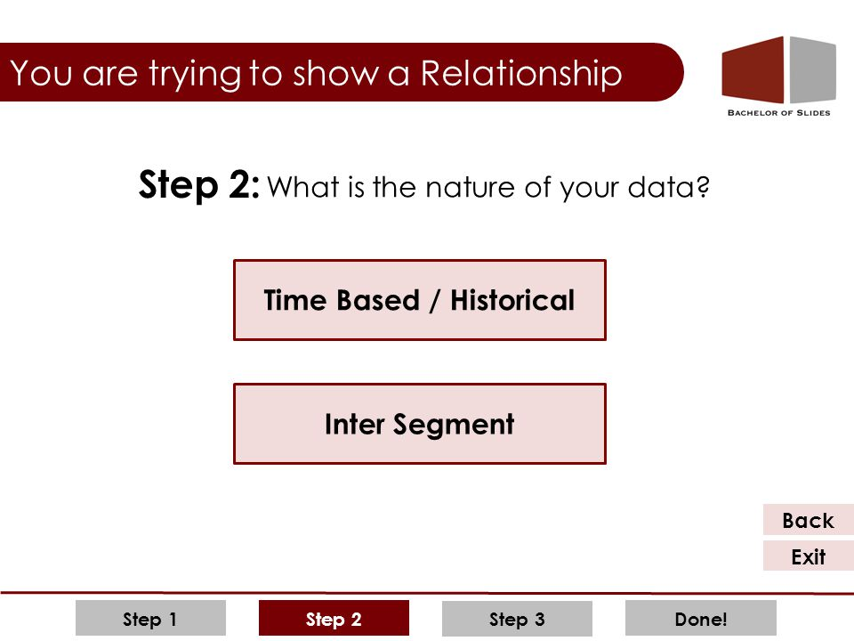 Step 2Step 1 Step 3 Done! You are trying to show a Relationship What is the nature of your data? Step 2: Time Based / Historical Inter Segment Back Ex