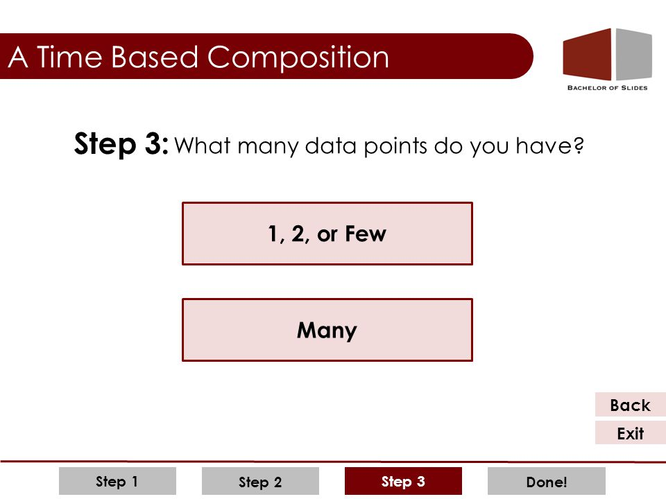 Step 3 Step 2 Step 1 Done! A Time Based Composition What many data points do you have? Step 3: 1, 2, or Few Many Back Exit