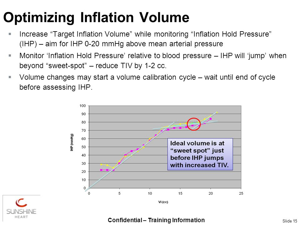 Confidential – Training Information Slide 15 Optimizing Inflation Volume Increase Target Inflation Volume while monitoring Inflation Hold Pressure (IH