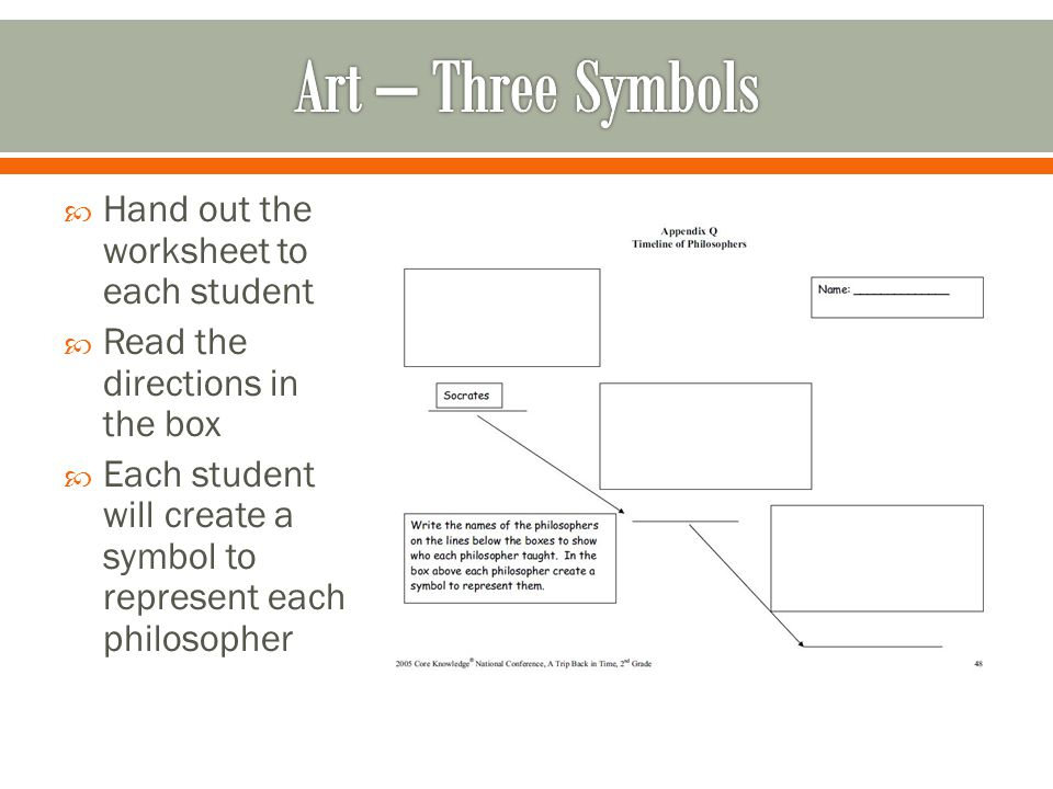 Hand out the worksheet to each student Read the directions in the box Each student will create a symbol to represent each philosopher