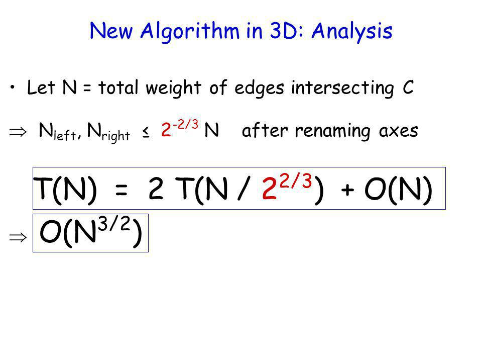 New Algorithm in 3D: Analysis Let N = total weight of edges intersecting C N left, N right 2 -2/3 N after renaming axes T(N) = 2 T(N / 2 2/3 ) + O(N)