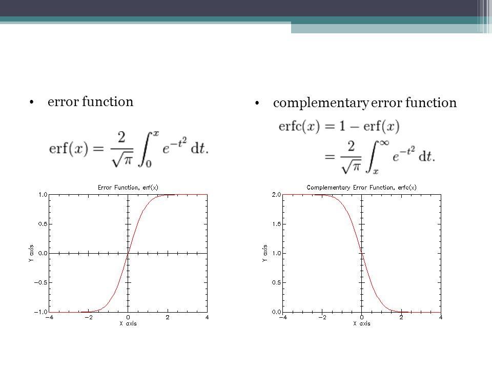 error function complementary error function