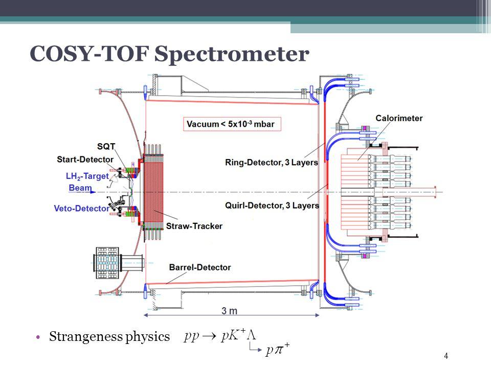 COSY-TOF Spectrometer Strangeness physics 3 m 4