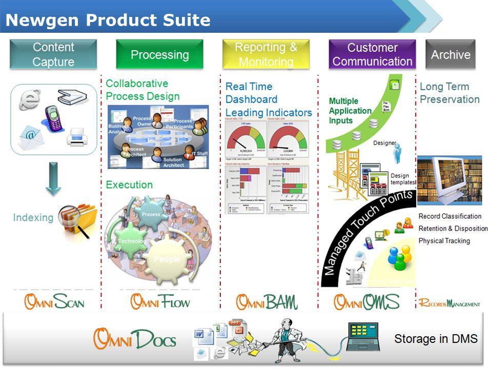 Newgen Product Suite 7