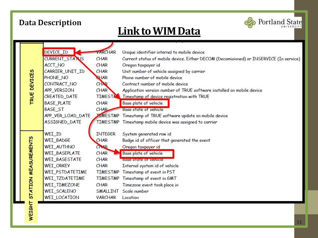 Data Description 11 Link to WIM Data
