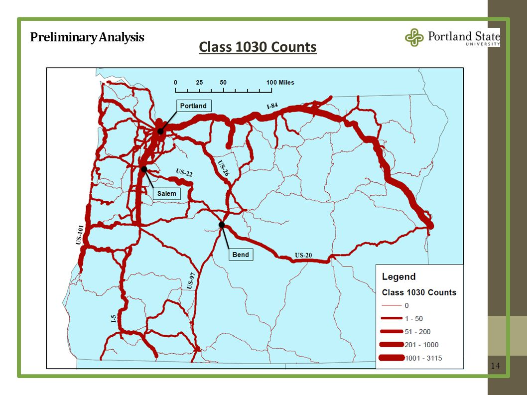 Preliminary Analysis 14 Class 1030 Counts
