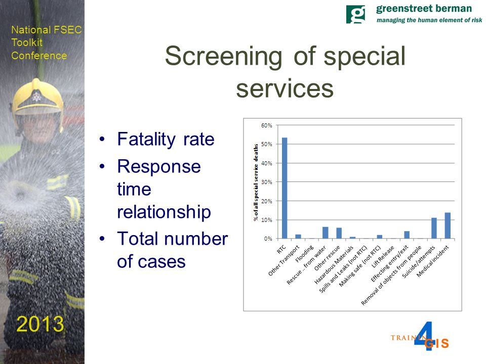 National FSEC Toolkit Conference 2013 Screening of special services Fatality rate Response time relationship Total number of cases