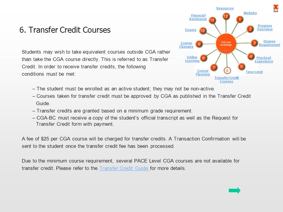 6. Transfer Credit Courses Students may wish to take equivalent courses outside CGA rather than take the CGA course directly. This is referred to as T
