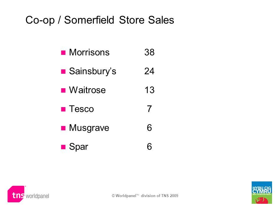 Co-op / Somerfield Store Sales Morrisons38 Sainsburys 24 Waitrose13 Tesco 7 Musgrave 6 Spar 6