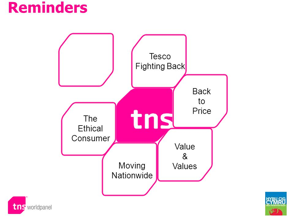 © Worldpanel TM division of TNS 2009 Tesco Fighting Back Reminders The Ethical Consumer Back to Price Value & Values Moving Nationwide